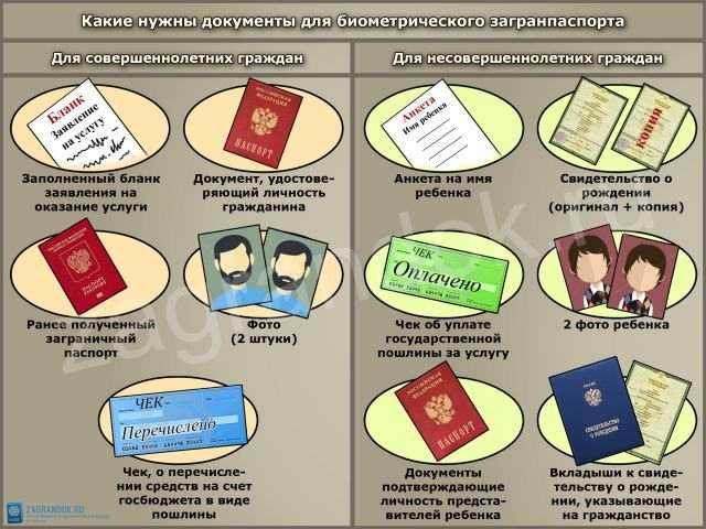 Загранпаспорт для детей до 14 лет: получение документа старого и нового образца