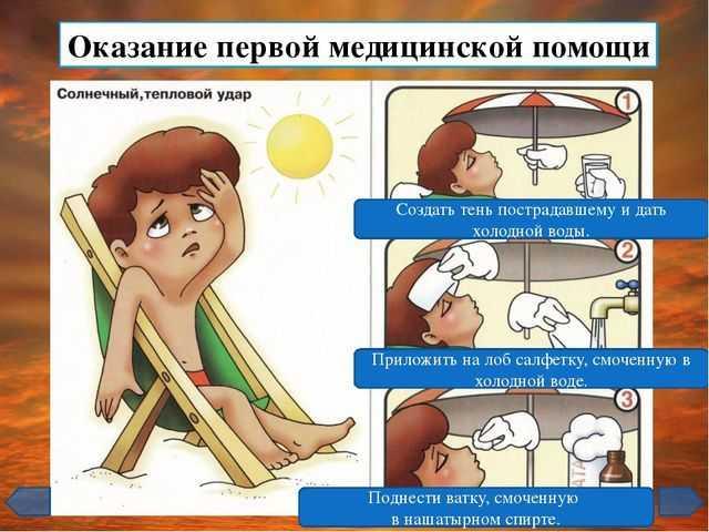 Симптомы солнечного удара у взрослых: температура и лечение