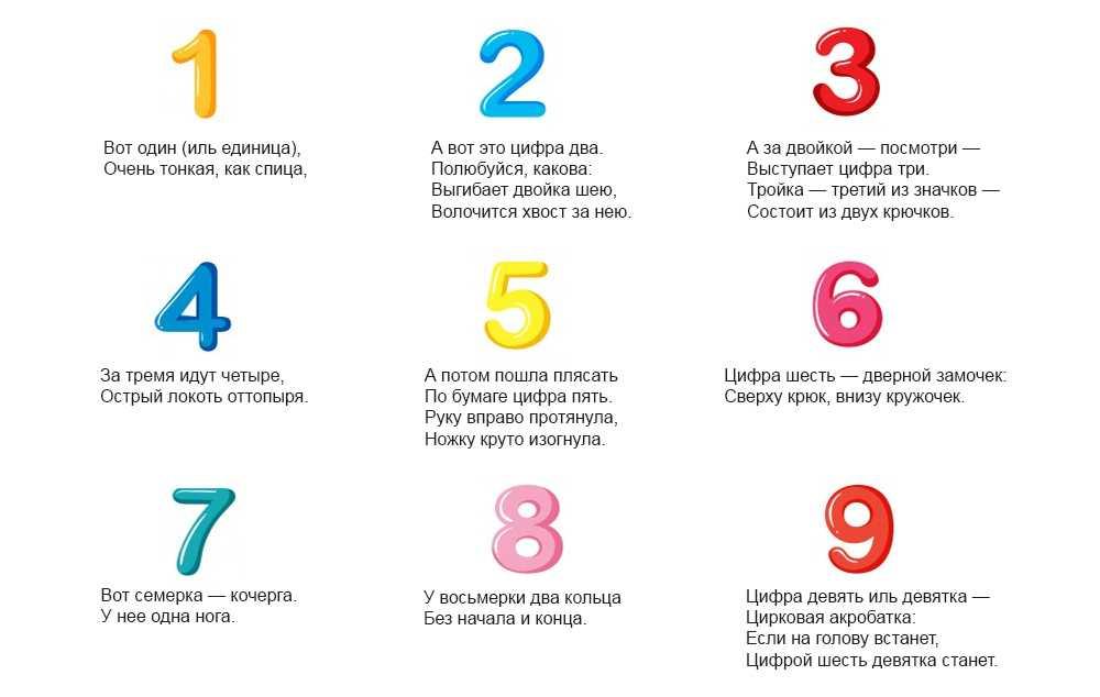 Как научить ребенка алфавиту, как быстро выучить буквы с ребенком 6 лет