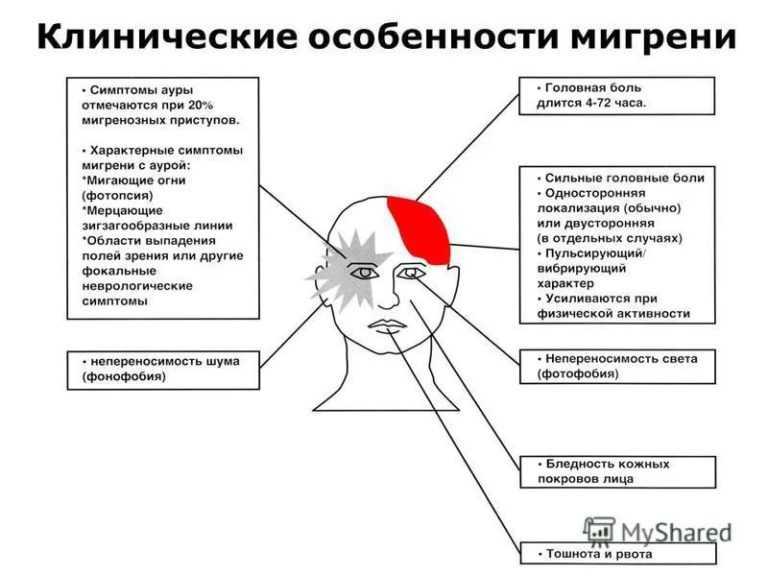 Психосоматические расстройства, о чем сообщает наше тело, причины заболеваний