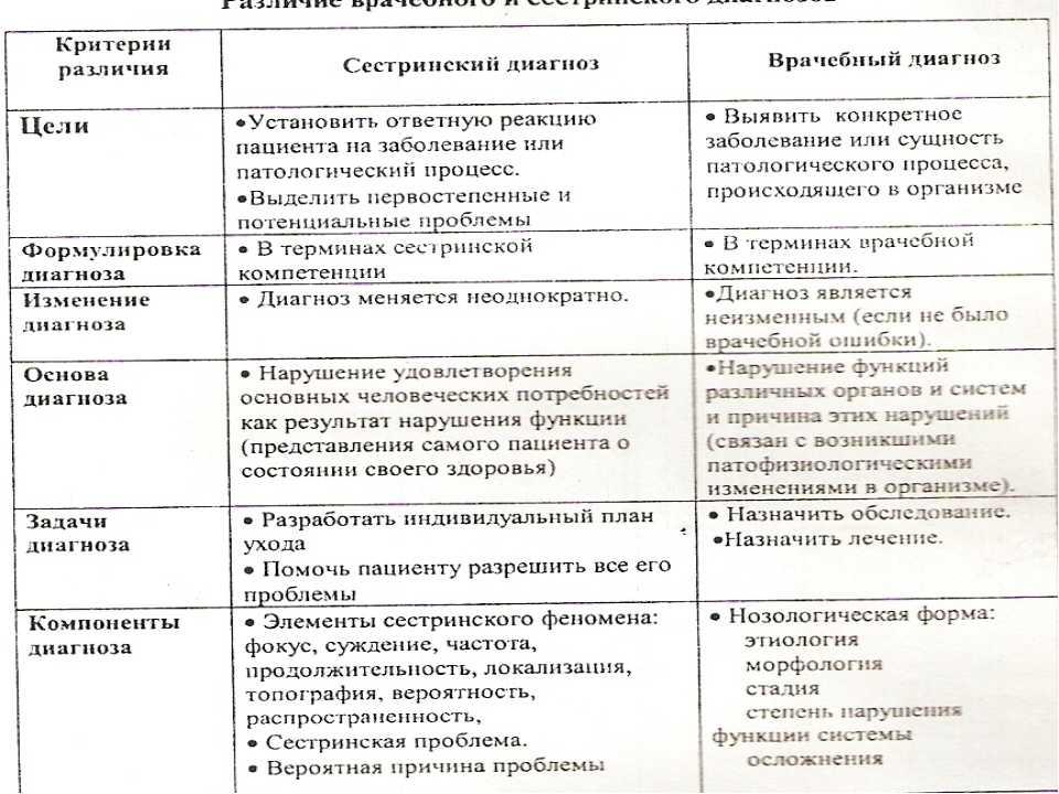 Рефлексы новорожденного: таблица безусловных автоматизмов (бабинского, моро, реакция опоры, хватательный, зрачковый хоботковый, сосательный)