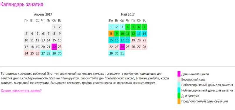 ❣️ рассчитать овуляцию онлайн - календарь овуляции, таблицы, графики зачатия |             эко-блог