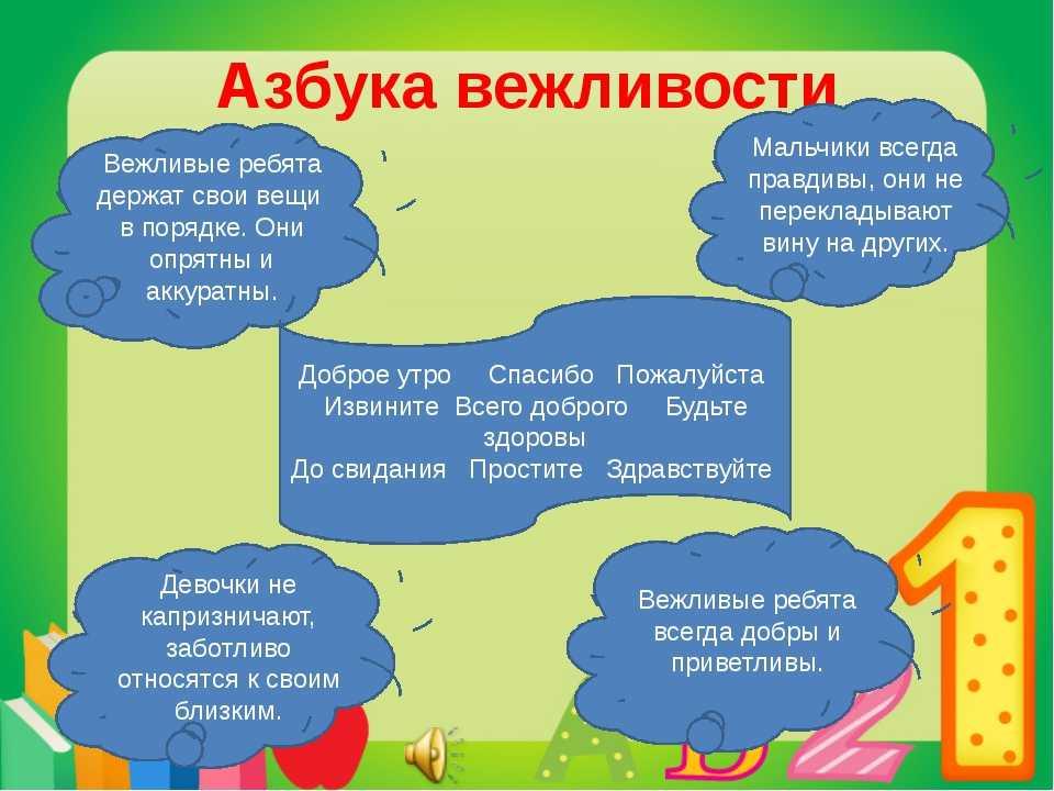 Классный час на тему «правила поведения в школе», 1 класс