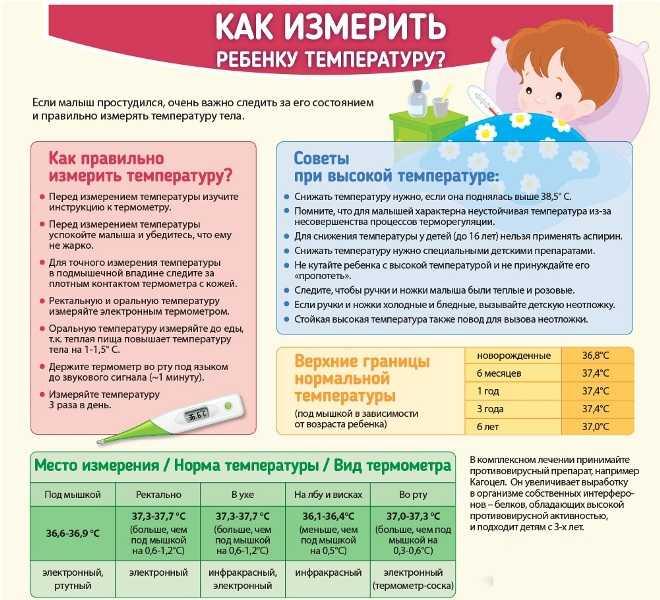 Какая должна быть температура у новорожденного: особенности гипертермии у младенцев