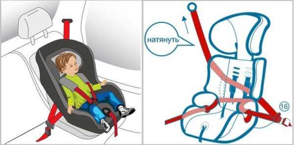 Как пристегнуть детское кресло в машине ремнем безопасности