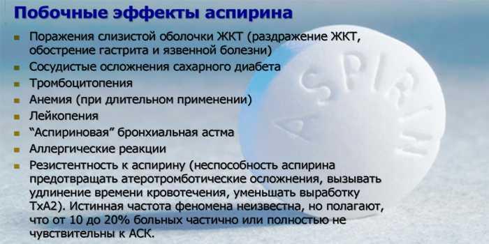 Аскорутин при беременности: для чего принимают, инструкция / mama66.ru