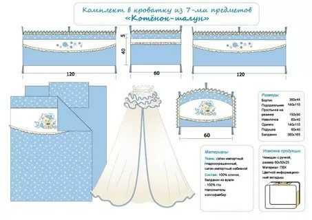 Постельное бельё для новорождённых в кроватку: лучшие материалы и бренды, размеры, комплектность, раскрой