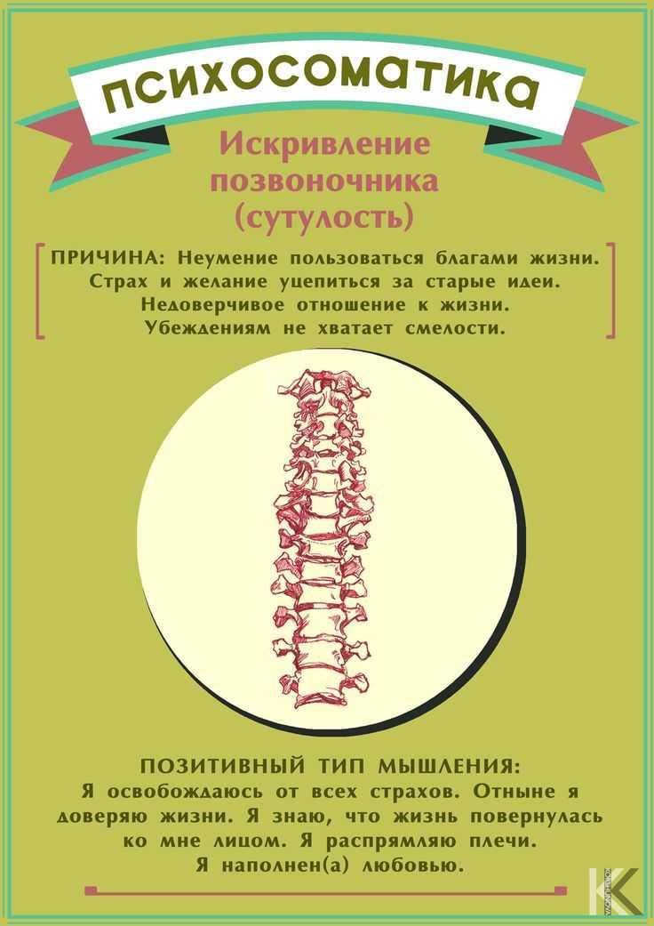 Боль в пояснице слева психосоматика. боль в пояснице психосоматика луиза хей. что значат патологии позвоночного столба в психосоматике