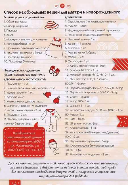 Список вещей для новорожденного в первые месяцы жизни: что нужно из товаров купить для ребенка, какие самые необходимые предметы в это время для малыша дома?