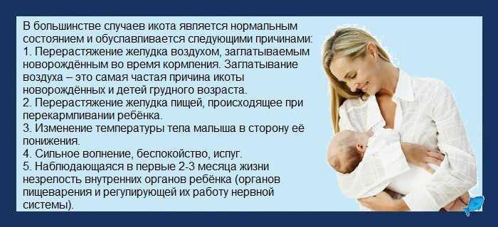 Икота у новорожденных — особенности и причины