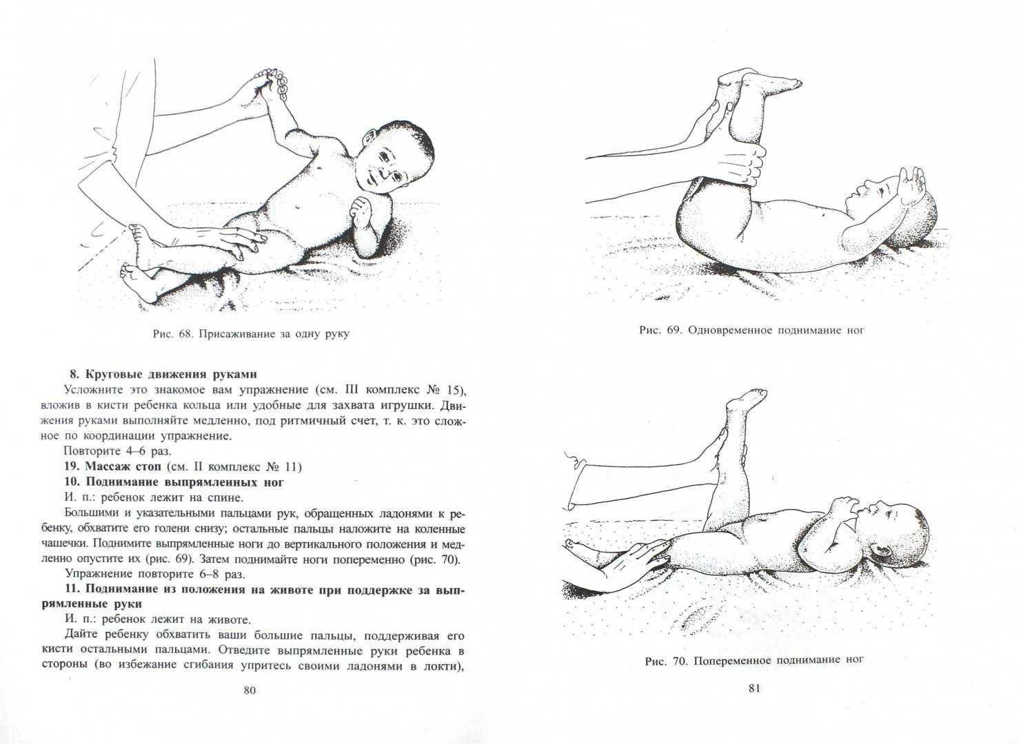Динамическая гимнастика для грудничков: с чего начинать и когда, упражнения и прочее + фото и видео