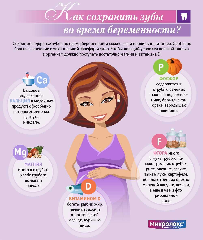 Что можно и нельзя делать на разных сроках беременности