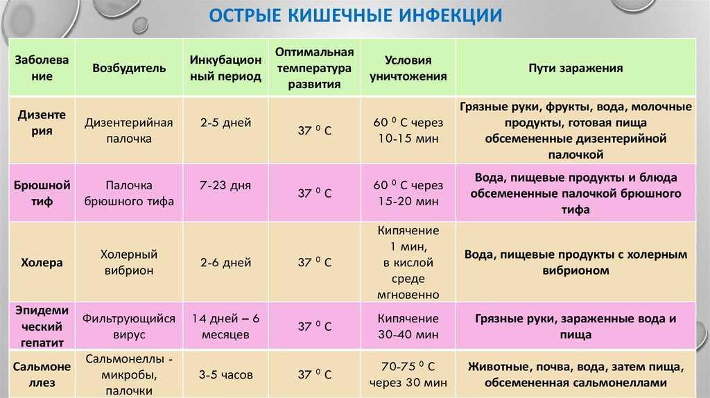 Психосоматика температура у ребенка - samson08.ru