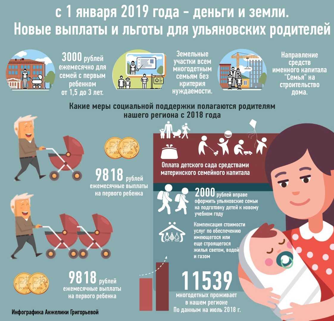 Льготы малоимущим семьям в 2020 году: какие положены и как их получить
