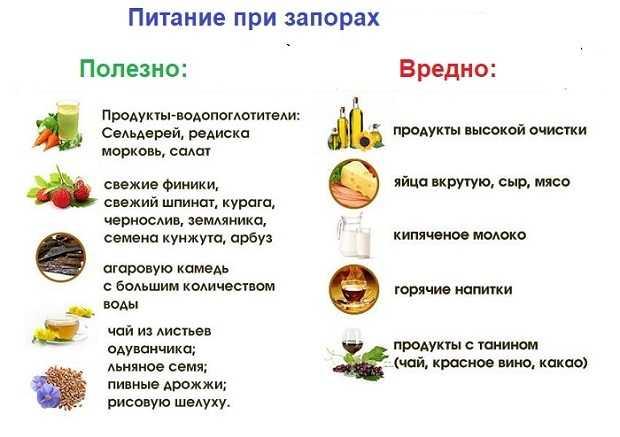 Запор у грудничка: по каким причинам возникает и что делать? / mama66.ru