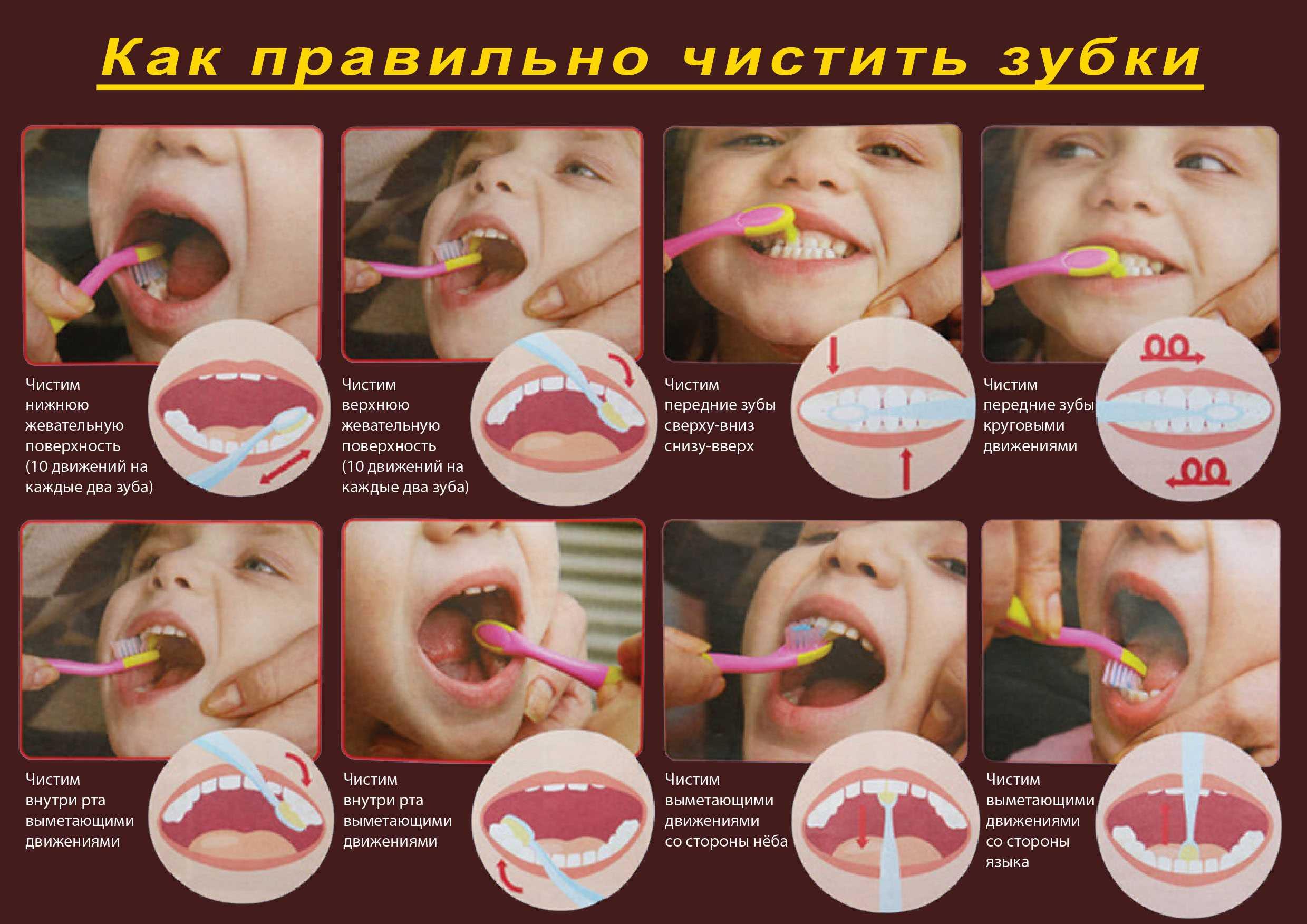 Когда начинать чистить зубы ребенку, какой зубной пастой и какой щеткой