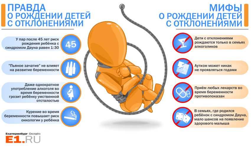 Курение во время беременности: правда и мифы