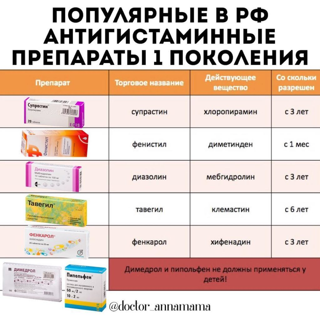 Цетрин при беременности: можно ли пить препарат на ранних сроках, какую опасность во время вынашивания плода несет лекарство в 1, 2 и 3 триместрах?