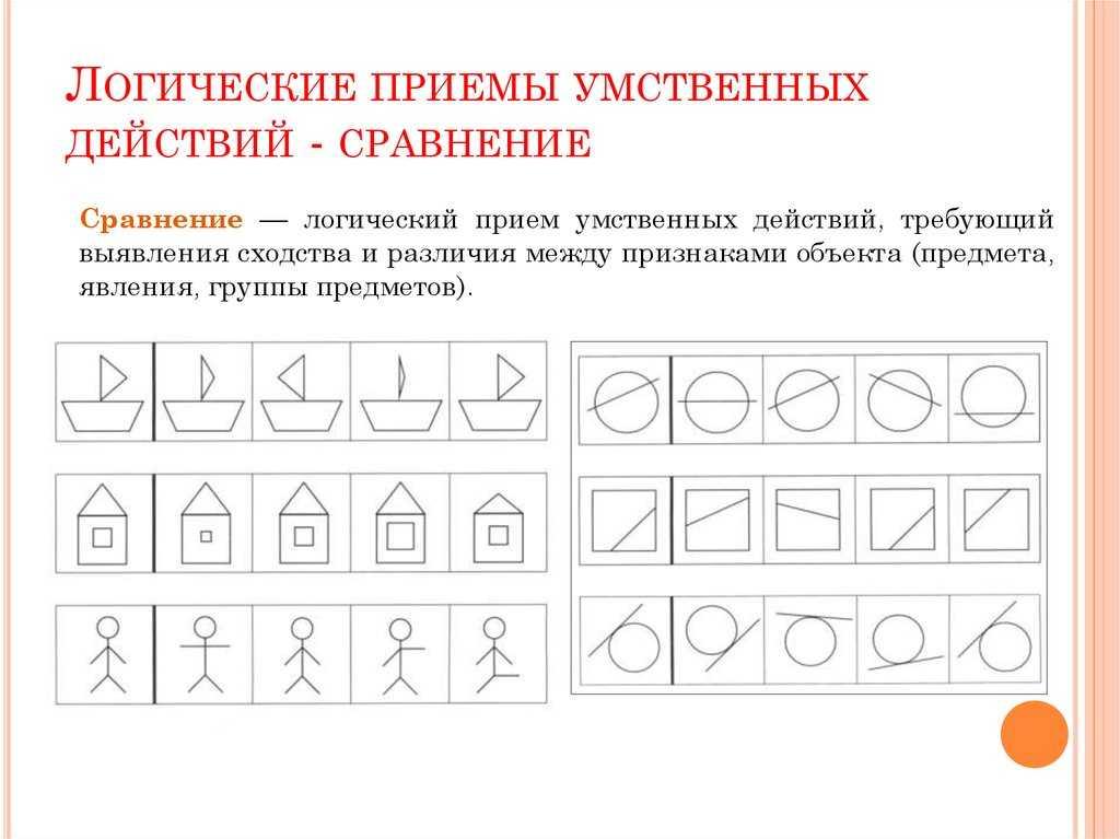 Упражнения и занятия на логику для детей от 1 до 8 лет