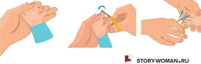 уход за новорожденными что делать. как подстричь ногти новорожденному? косметика для новорожденных