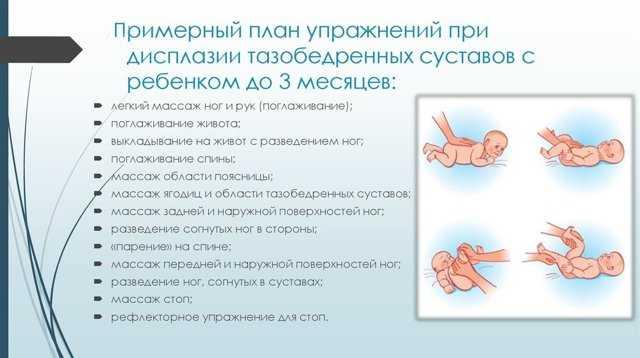 Лфк при дисплазии тазобедренных суставов у детей после года