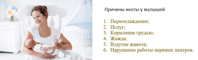 Почему младенцы икают?