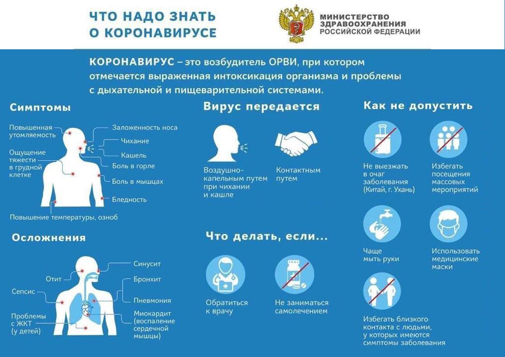Коронавирус у детей: симптомы и признаки. что нужно знать родителям