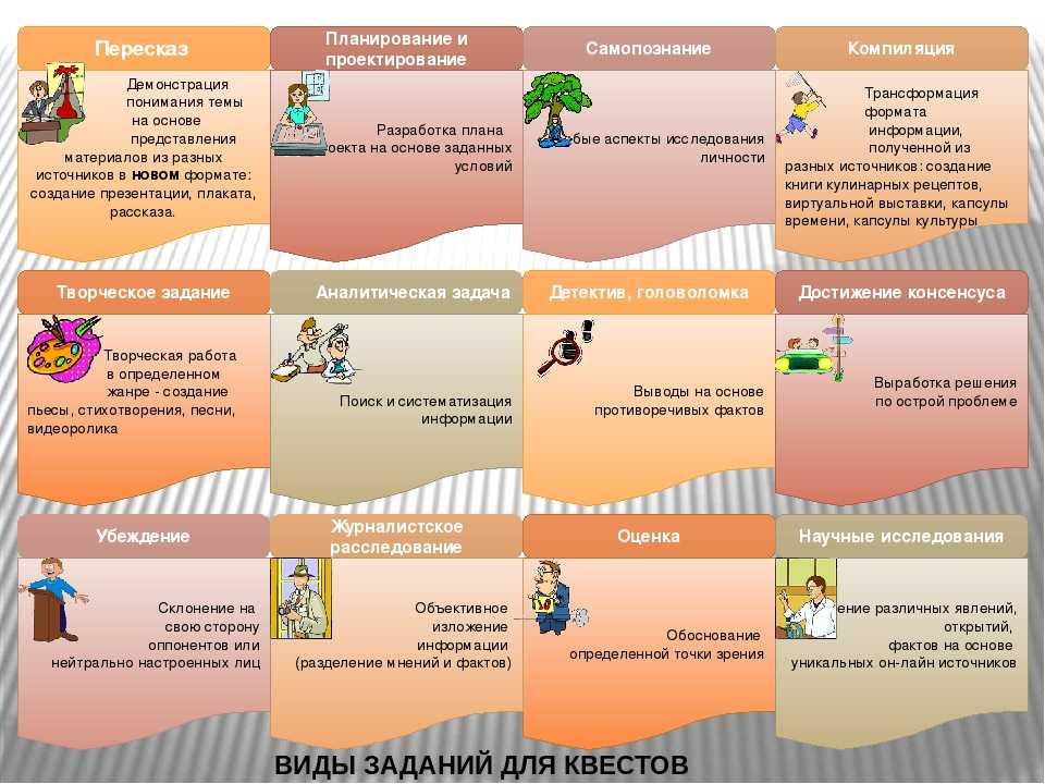 Домашний квест для детей с поиском подарка по мотивам мультфильмов (от 6 до 10 лет) — zavodila-kvest