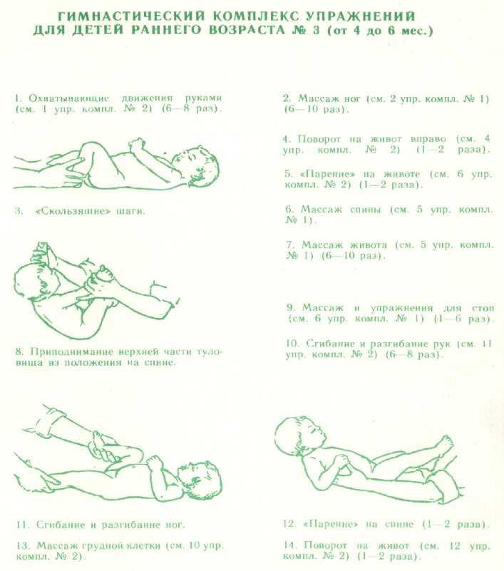 Гимнастика для новорожденных   уроки для мам