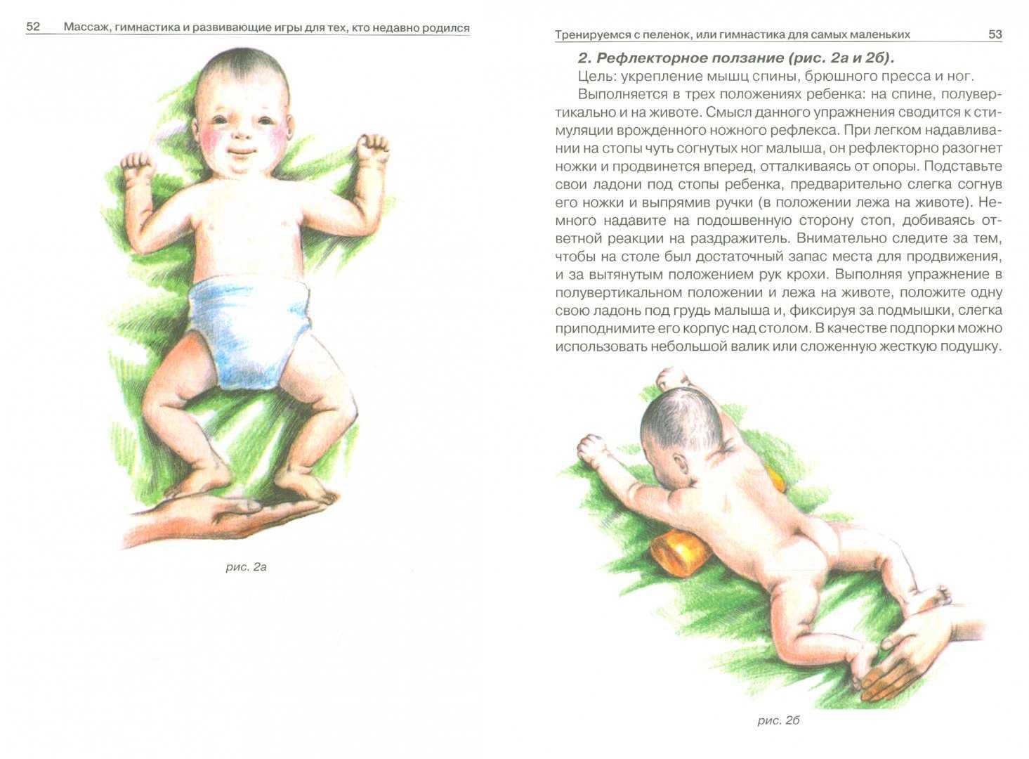 Гимнастика для суставов грудничков и детей до 3 лет: лфк при гипермобильности сочленений, упражнения для малышей, занятия в воде, йога | статья от врача