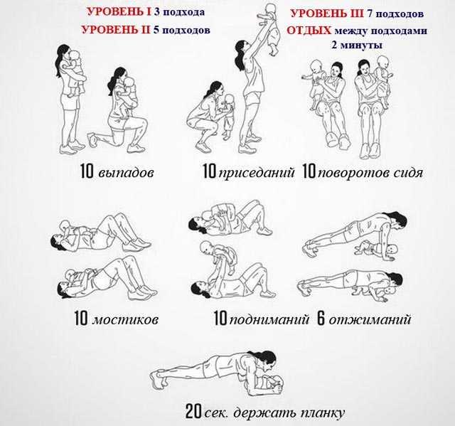 Как похудеть после кесарева сечения, в том числе при грудном вскармливании - диета, упражнения, процедуры и другие методы