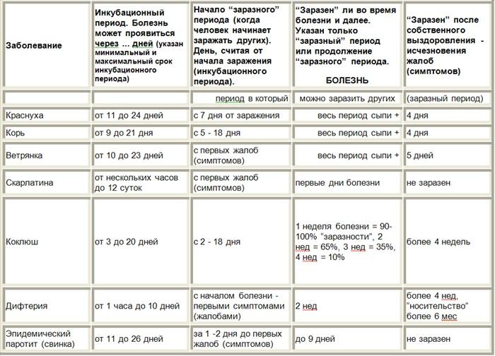 Коронавирус у детей: симптомы и признаки, как протекает и как защитить ребенка / mama66.ru