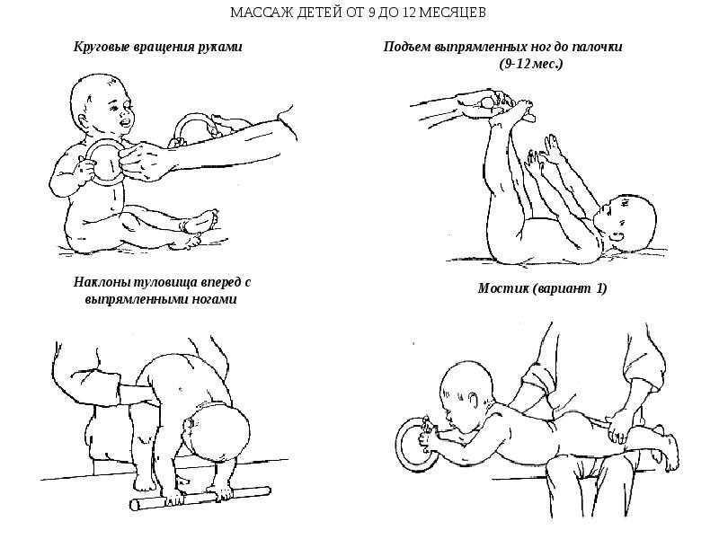Гимнастика для грудничков 2 месяца