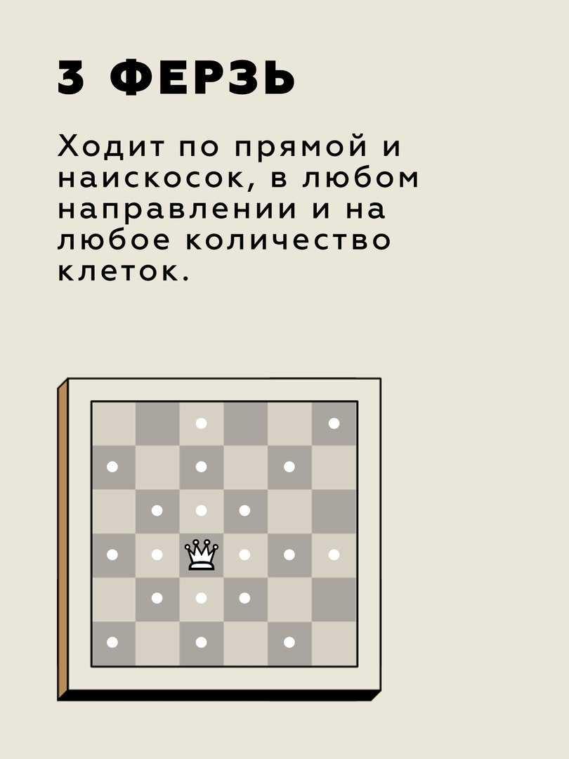 Шахматы: развитие мышления у дошкольников, самоучитель по шахматам для детей
