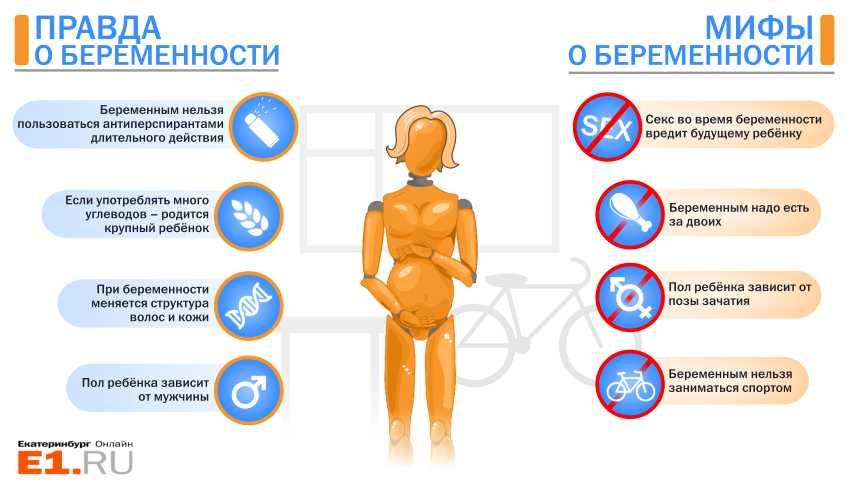 Надо ли сбивать температуру беременной при гриппе и орви. грипп у беременных