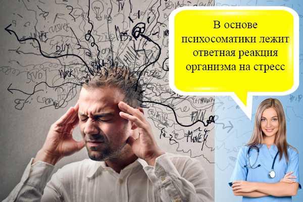 Психосоматика ячмень левого глаза