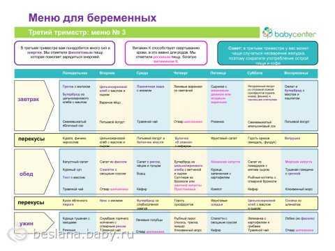 Питание и диета для беременных в 3 триместре: меню на каждый день на 69 месяце, 35-40 неделе, правильная еда при отеках