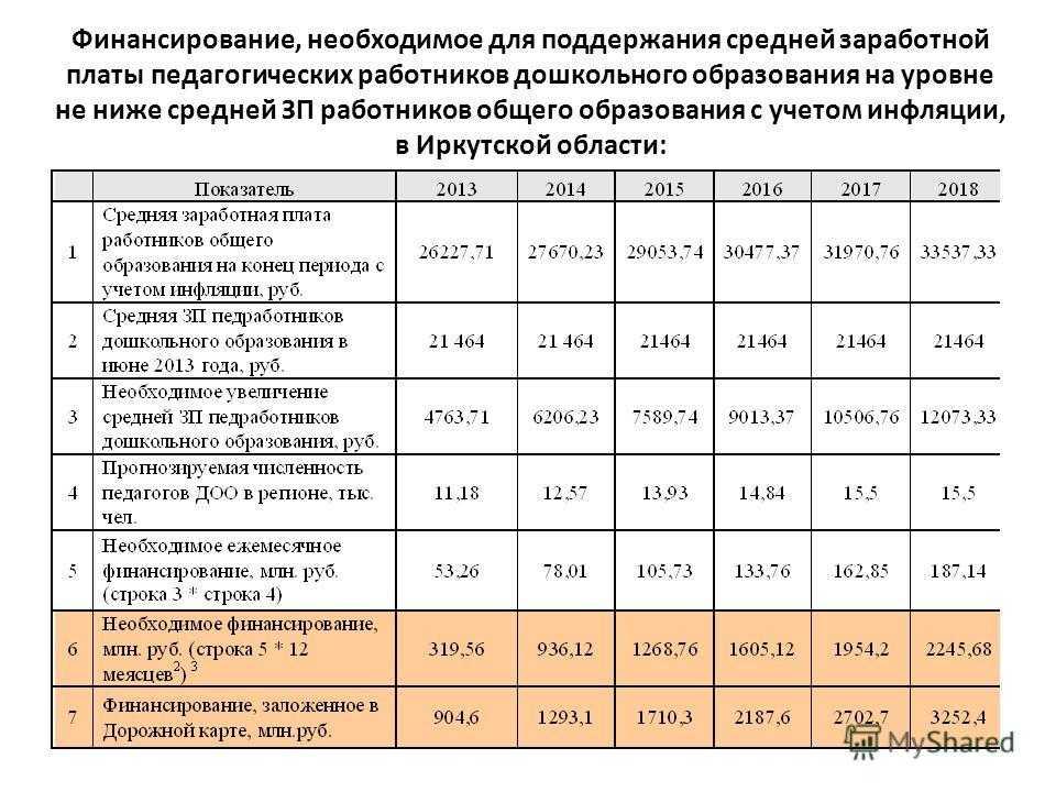 Примерное положение о трудовом лагере с дневным пребыванием при муниципальном бюджетном учреждении для подростков в летний период «дети района» (стр. 1 ) | контент-платформа pandia.ru
