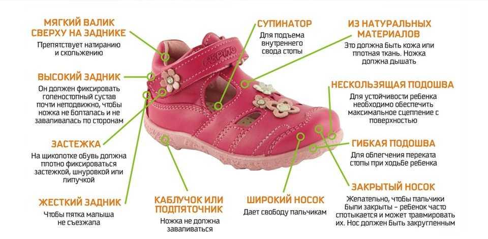 Как выбрать ребенку первую обувь и когда это делать