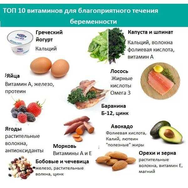 Рацион для беременных: самые полезные и вредные продукты