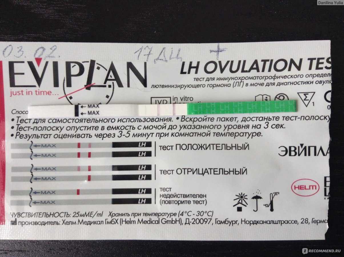 Тест на овуляцию eviplan (эвиплан): инструкция по применению, отзывы