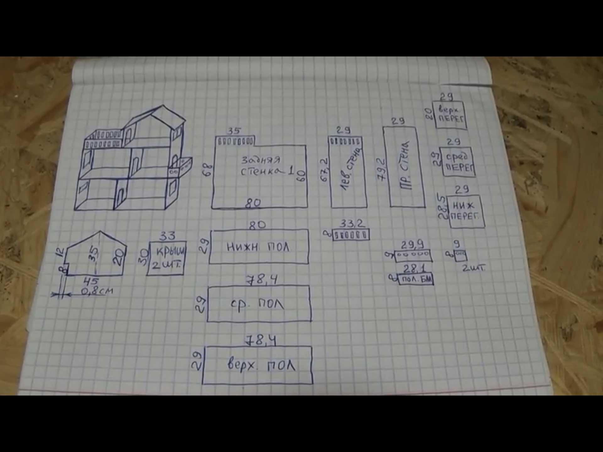 Деревянный кукольный домик: как меблировать, кого поселить? + отзывы | итс кидс