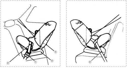 Какое самое безопасное место в автомобиле для детского кресла?
