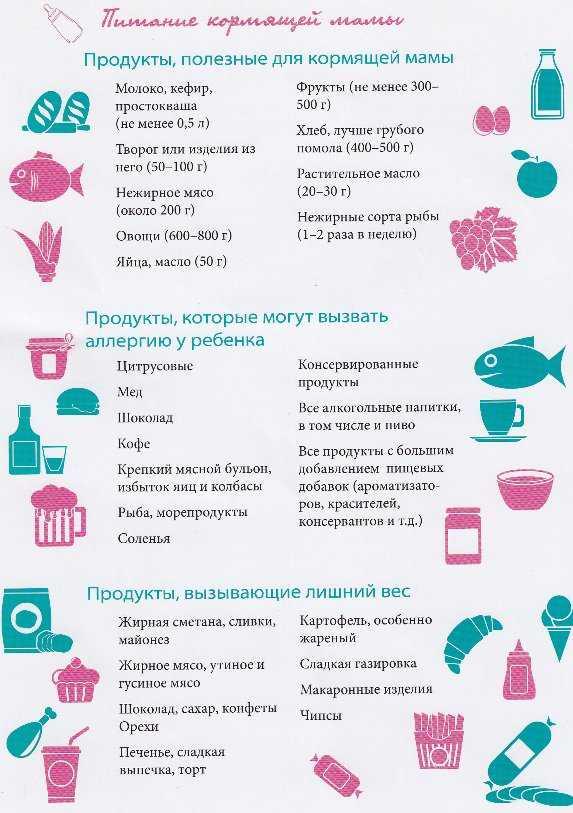 Список вещей для новорожденного малыша на первое время