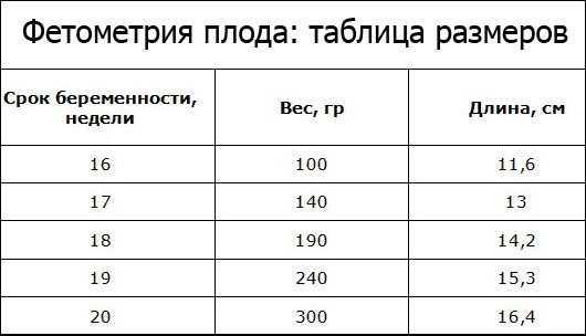 Uziprosto.ru