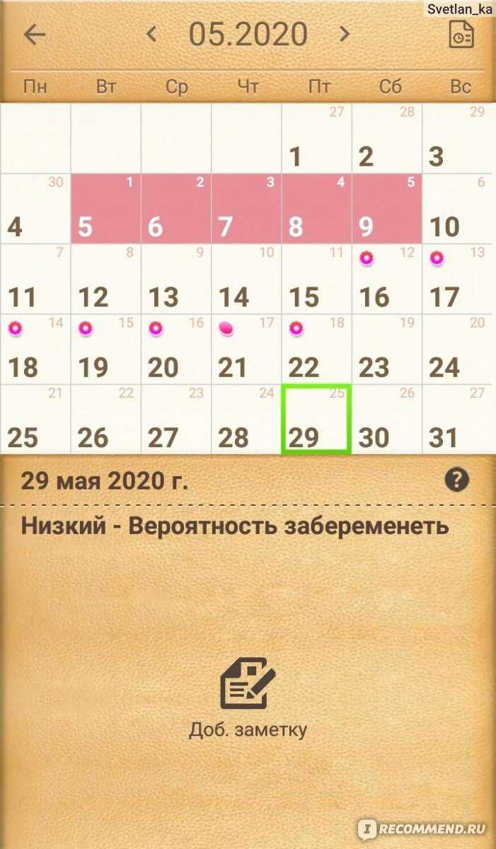 Как посчитать день овуляции