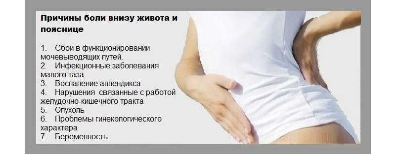 Боли после овуляции: почему болит бок или тянет низ живота, болит матка. причины тянущих и головных болей, болезненности в спине