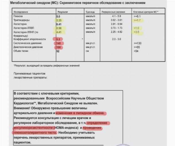 Анализ крови на паразитов (гельминтов, глистов): как называется, методы проведения, показатели