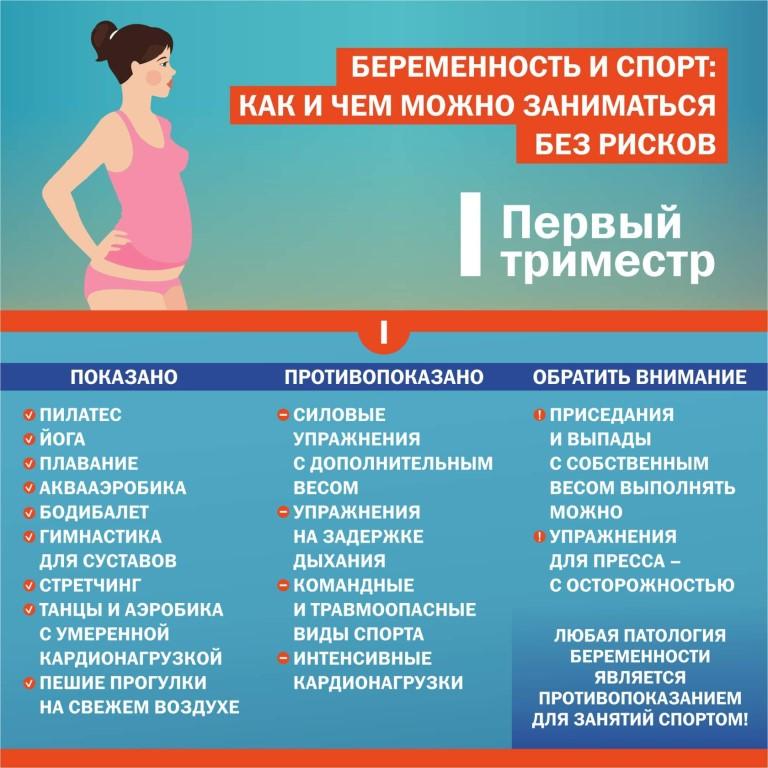 Слива при беременности: можно ли есть в 1, 2, 3 триместре, польза и вред, отзывы, противопоказания, зеленая