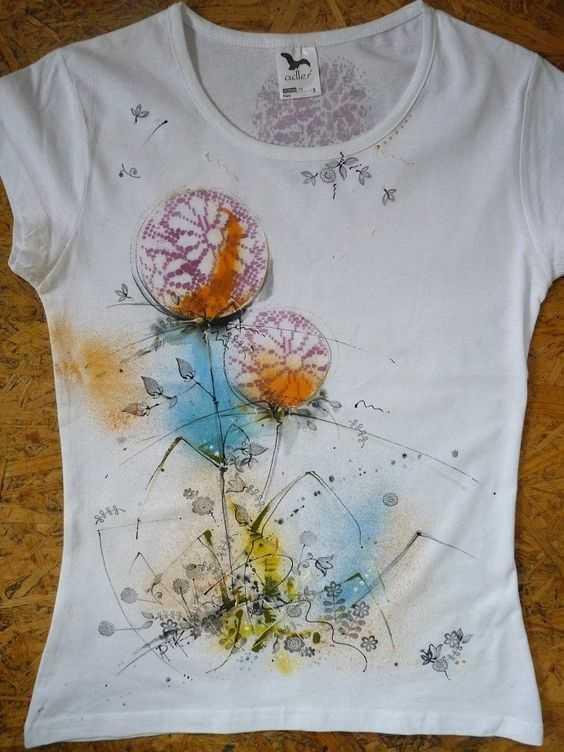 Как правильно выбрать и использовать акриловые краски для ткани